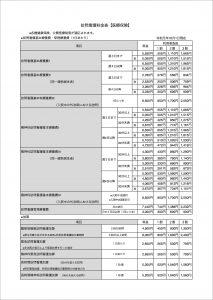 訪問看護料金表【医療保険】